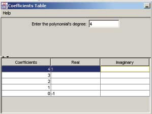 Coefficients Table of degree 4